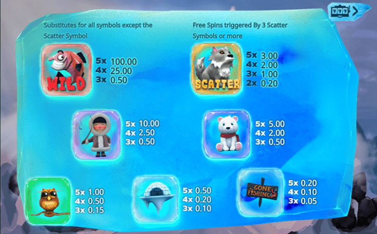 Cold Cash Slot Screenshot #4